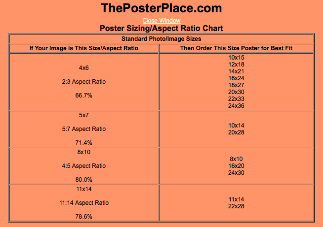 Poster sizing aspect ratio chart standard sizes also design digital rh pinterest