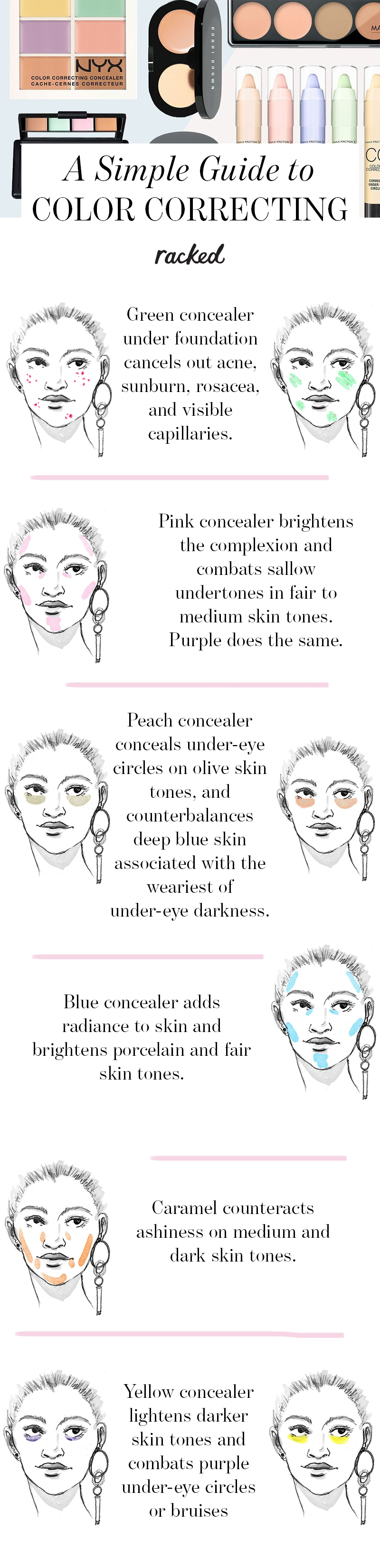 A Simple Guide to Color Correcting