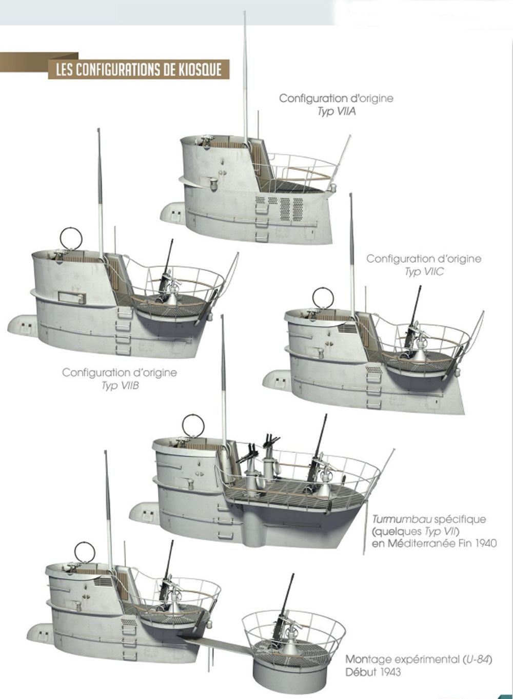 german u-boats by different conning bridge tower design types