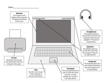 Parts of a Computer Worksheets - Including Laptop Diagram ...