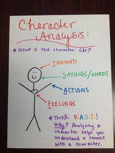 Character TraitsCharacter Analysis Anchor Chart  Education