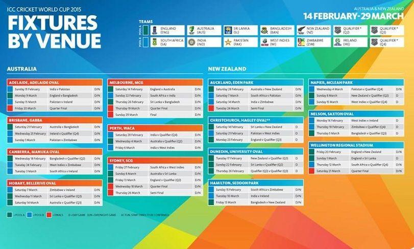 Icc Cricket World Cup 2015 Match Schedule In Pdf