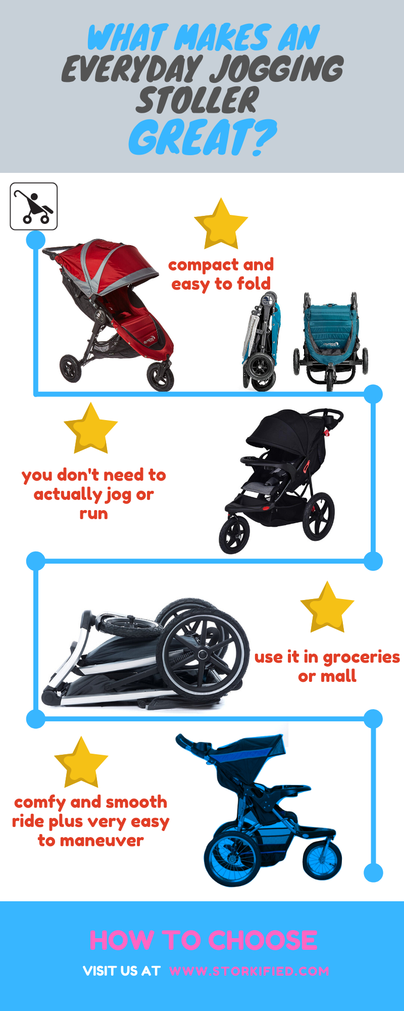 Best Jogging Stroller for Everyday Use (Top Choices this
