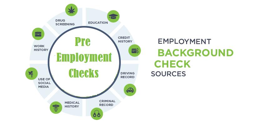 How Do Employee Background Checks Work