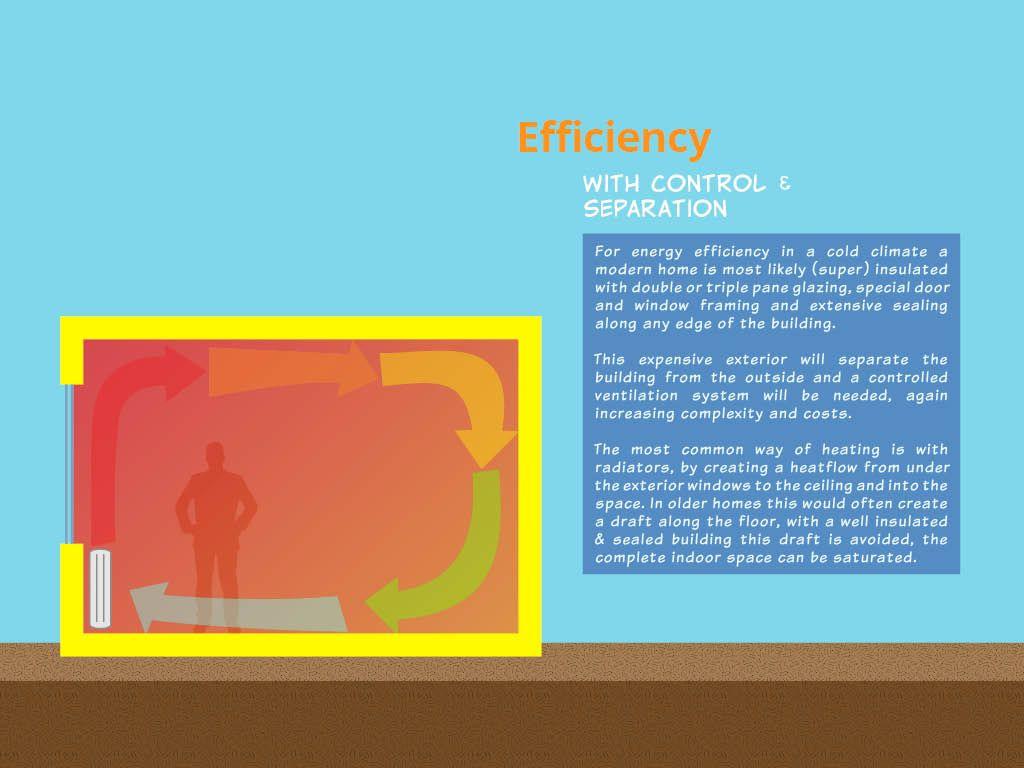 Slimstove & Homework_Earth Shelter Study4 | Ecohome | Pinterest ...
