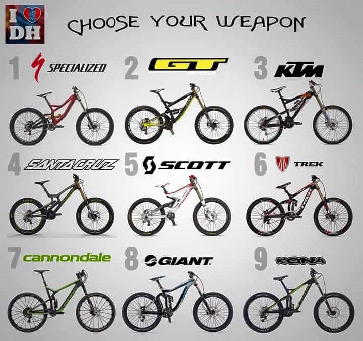 Cannondale Mountain Bikes Everything You Need To Know Mtb Bike
