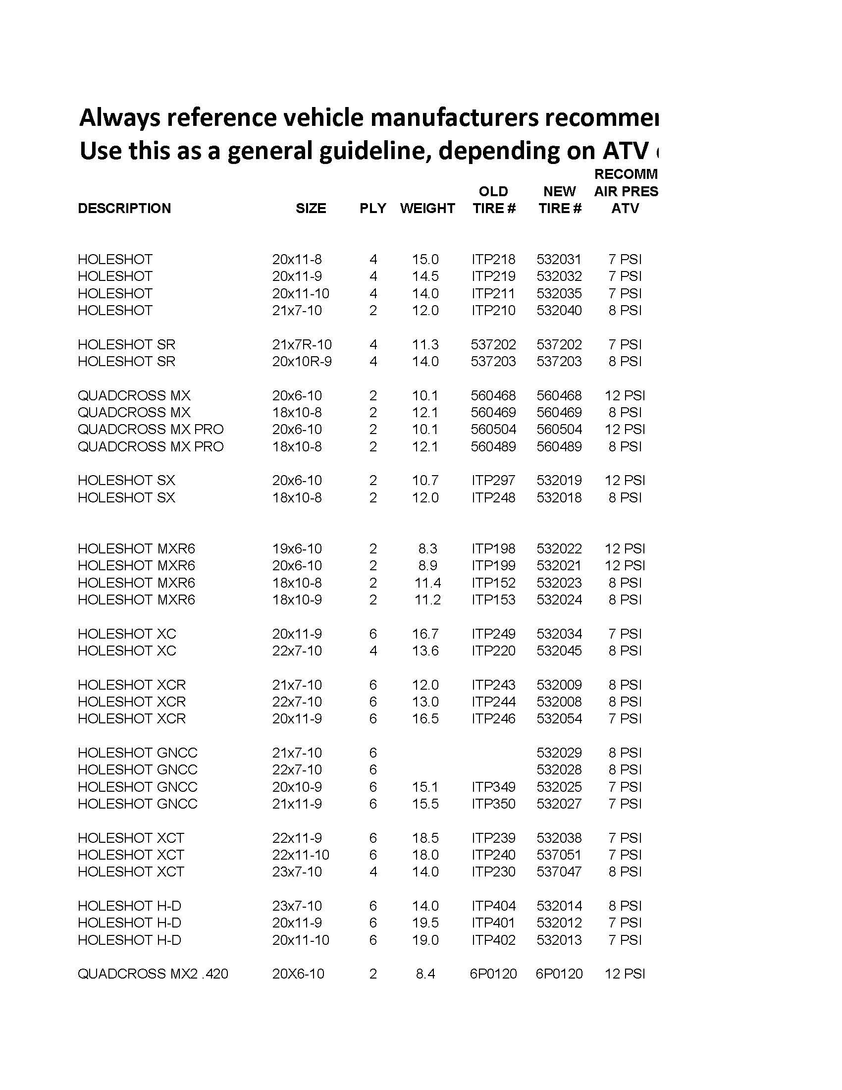 2014 Tire Pressure Chart Page 1 Old Tires Guidelines Chart