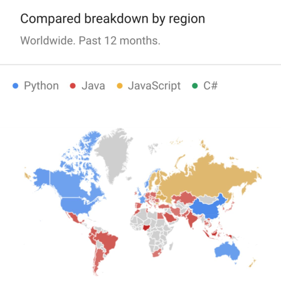 Compared breakdown by region on Google Trends for Python Java