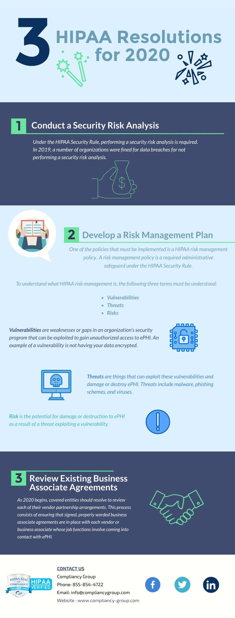Hipaa 2020 Resolutions Risk Analysis How To Plan Resolutions