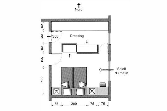 une chambre avec dressing plan chambre o mettre le lit dans la chambre c t. Black Bedroom Furniture Sets. Home Design Ideas