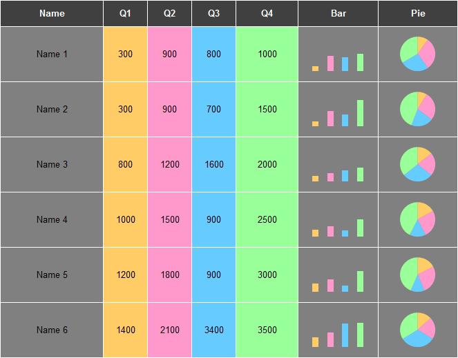 Pin by Ashish Koul on Excel VBA Macros & Codes | Location analysis