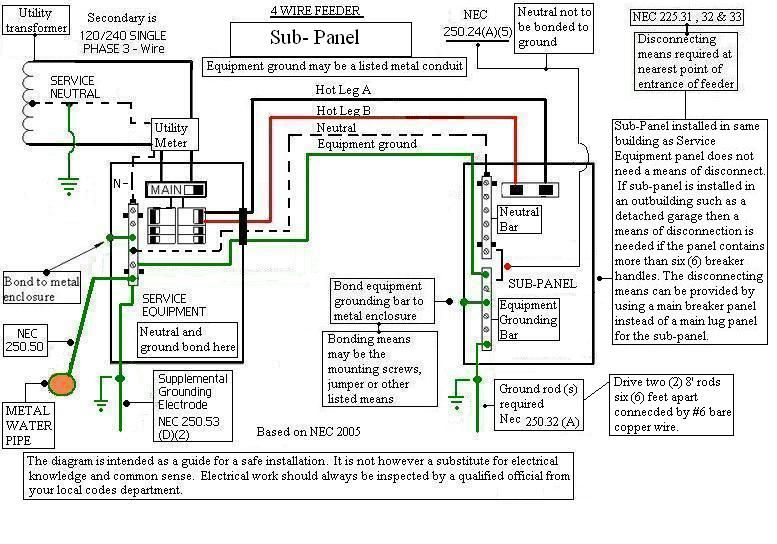 Wiring Diagram 200   Panel likewise How To Wire 100   220v Sub Panel Diagram furthermore Syc120240t2 Electrical Main Panel Protection P 15 likewise Electrical Panel Diagram likewise Neutral Path Between Two Main Panels 116026. on 200 amp main panel installation