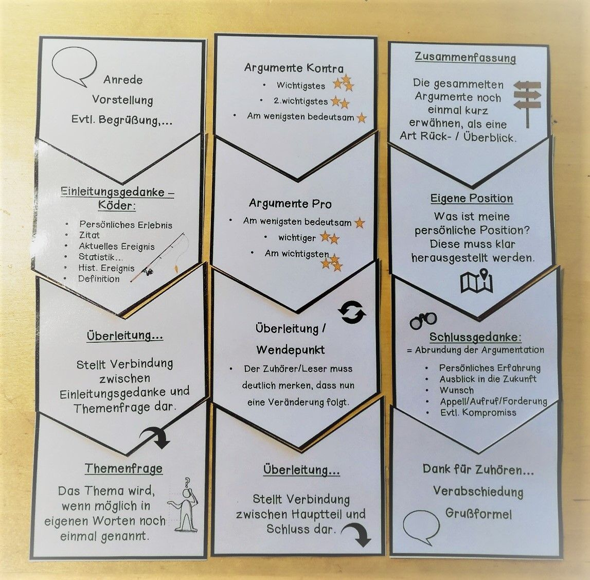 Pfeillegekarten Zur Erorterung Zum Uben Und Wiederholen Vertiefen Und Erweitern Des Aufbaus Argumentierender Texte Mit Erorterung Unterrichten Sekundarstufe