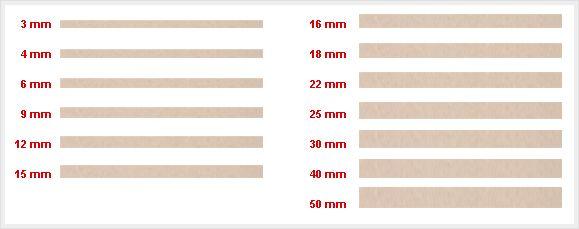 Ziemlich Standard Küchenschrank Größentabelle Uk Bilder - Küchen ...
