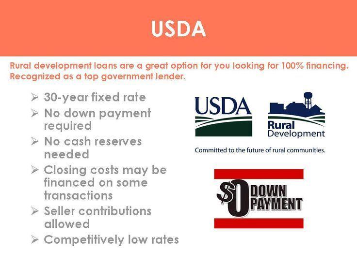 Kentucky Usda Rural Housing Mortgage Loans Usda Usda Loan Mortgage Loans