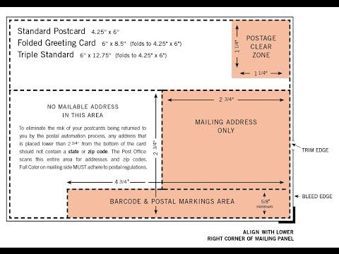Postcard Mailer Template