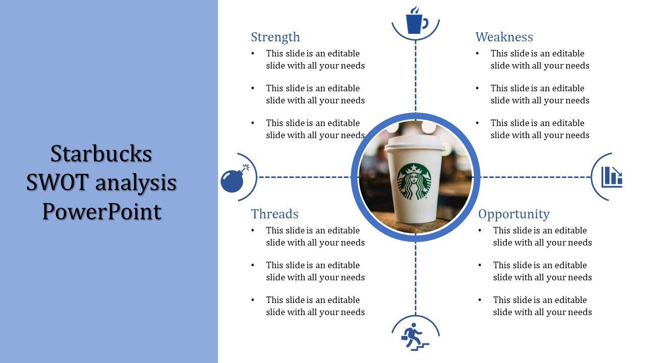 Starbucks Powerpoint Template en 2020