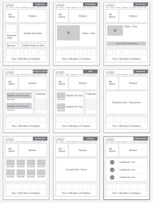 Wireframes Wireframe Sketch Wireframe Design Web Layout Design