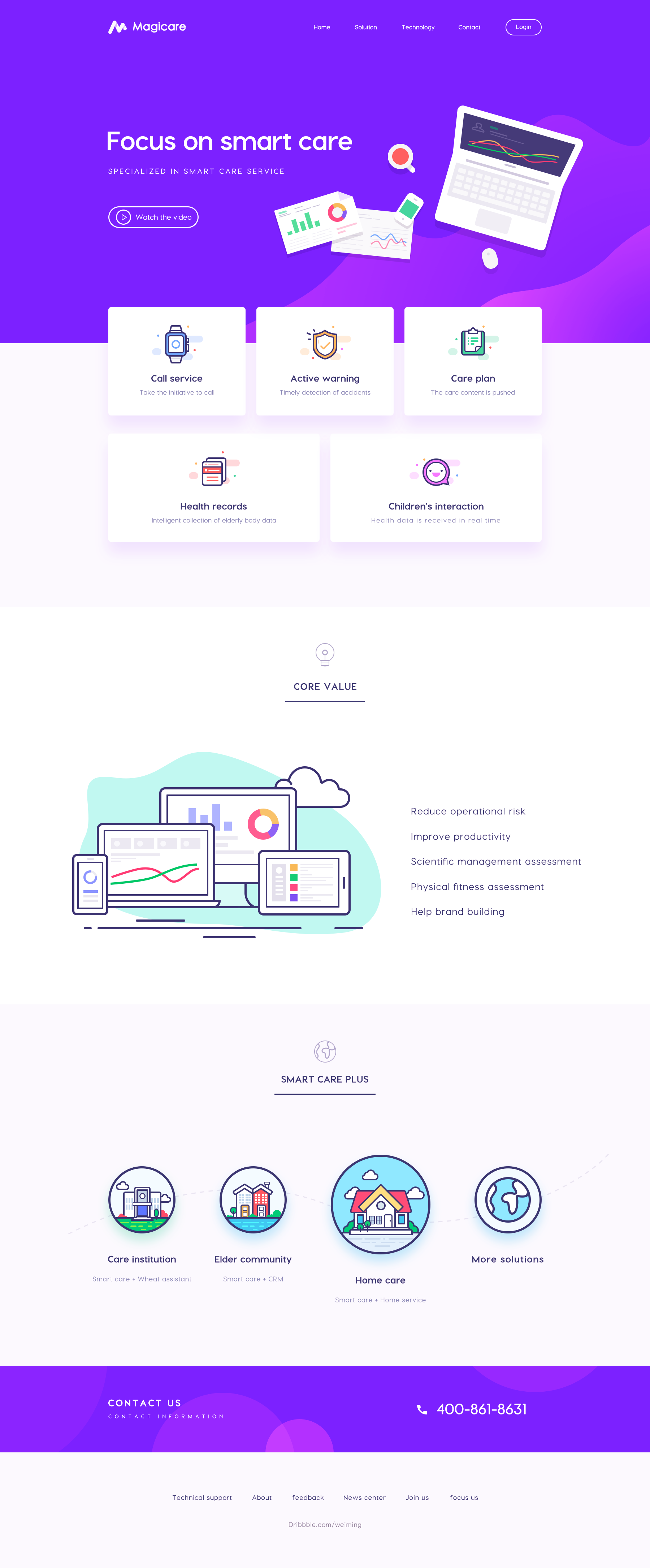 Web Design 02 Web Design Web Layout Design Flat Web Design
