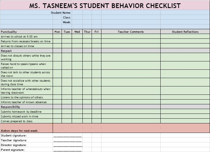 Checklist to monitor high school students  behavior that impacts learning also rh pinterest