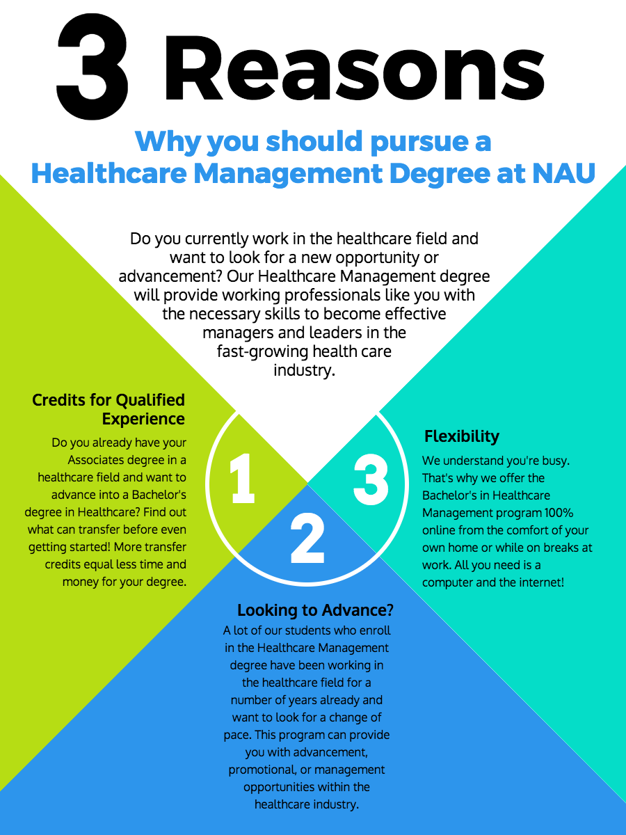 3 Reasons Why You Should Pursue a Healthcare Management