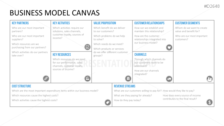 Business Model Canvas Ppt  Humanity    Canvases And