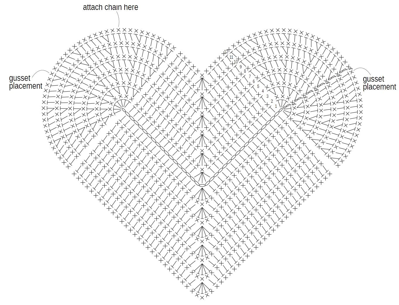 Heart Shoulder Bag Crochet Pattern