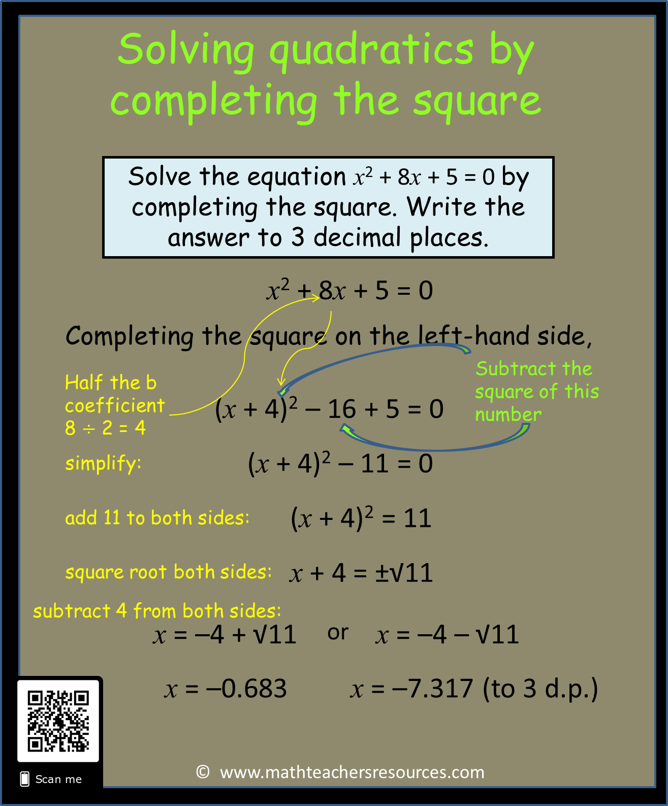 How to solve quadratic equations by completing the square   Math  Infographic   Solving quadratic equations [ 1586 x 1315 Pixel ]
