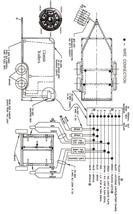 7 way trailer wiring junction box with diagram