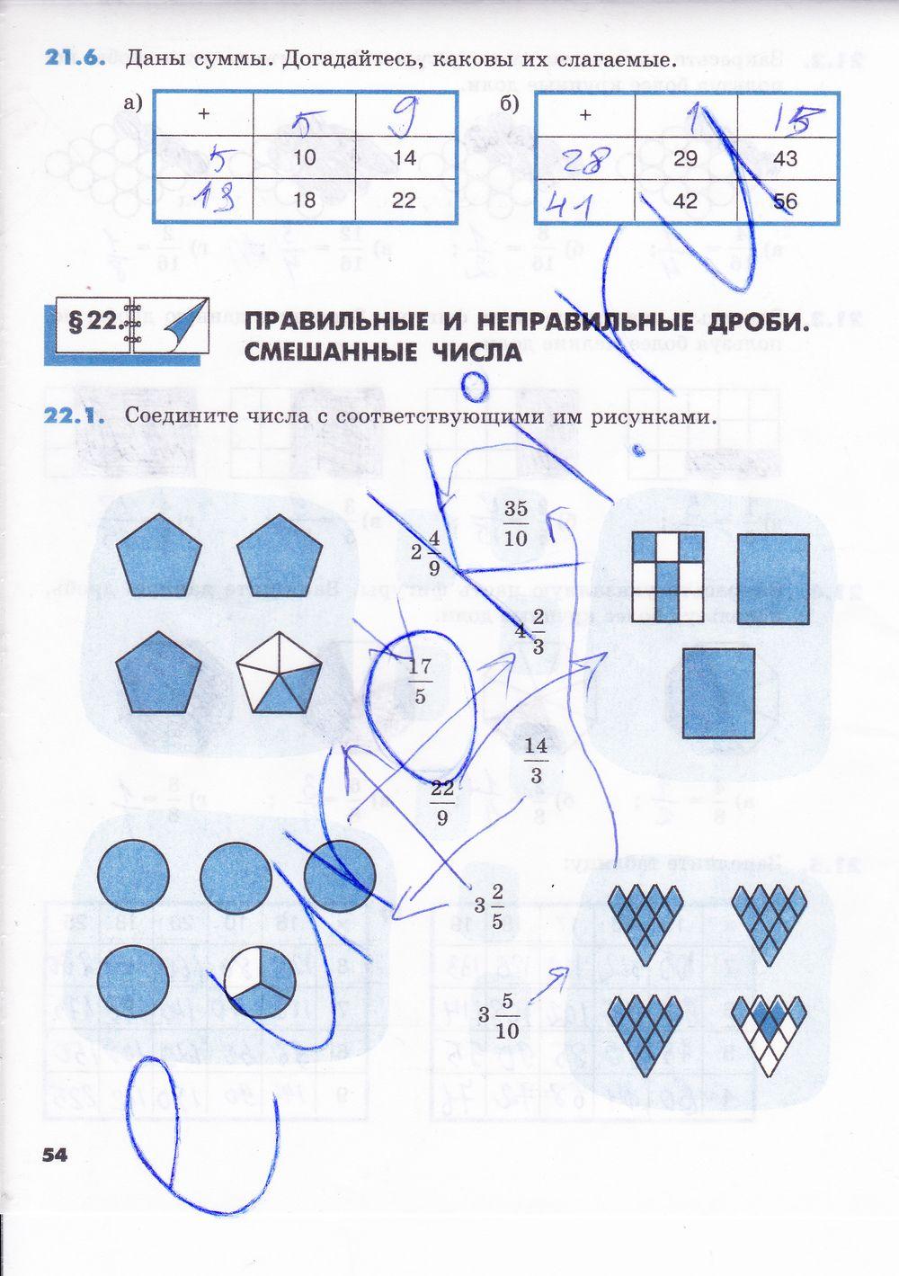 Гдз по русскому языку под редакцией ю.с. пичугова 9кл