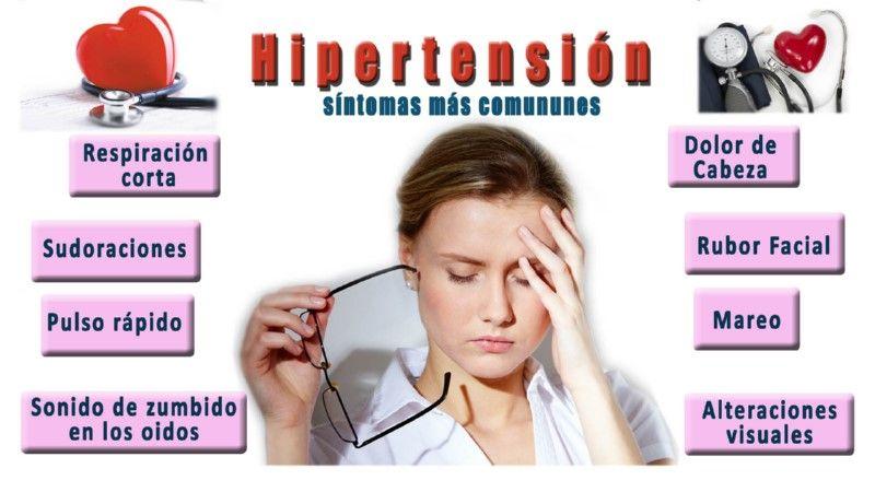 Causas hipertensión suplements