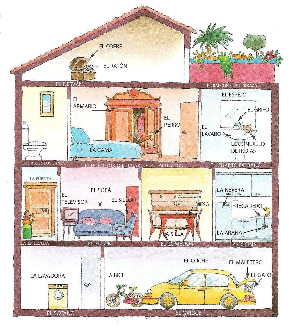 Vocabulario La Casa Y Los Muebles Spanish Games Spanish And  # Muebles Worksheet