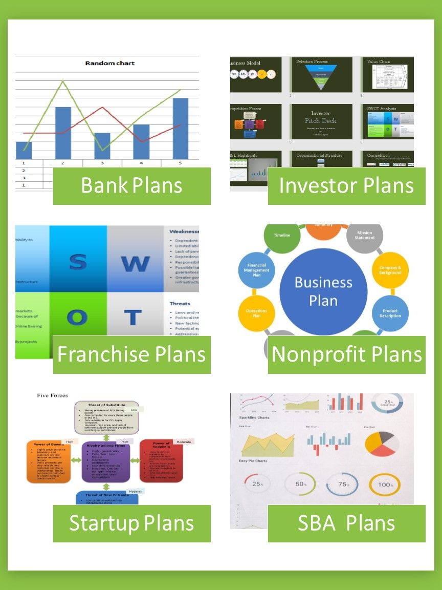 Offering custom business plan writing packages for