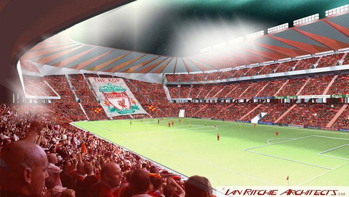Anfield Stadium, Liverpool, UK