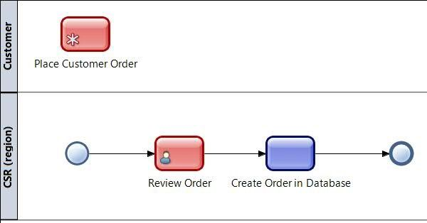 Oracle BPM 12c Migration - A Deep Dive into a Simple 10g