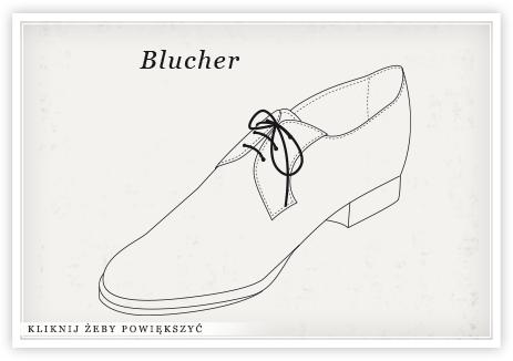 RODZAJE BUTÓW Blucher