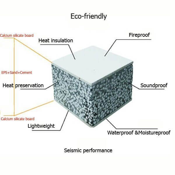 Foam concrete also known as light weight concrete low for Cement foam blocks