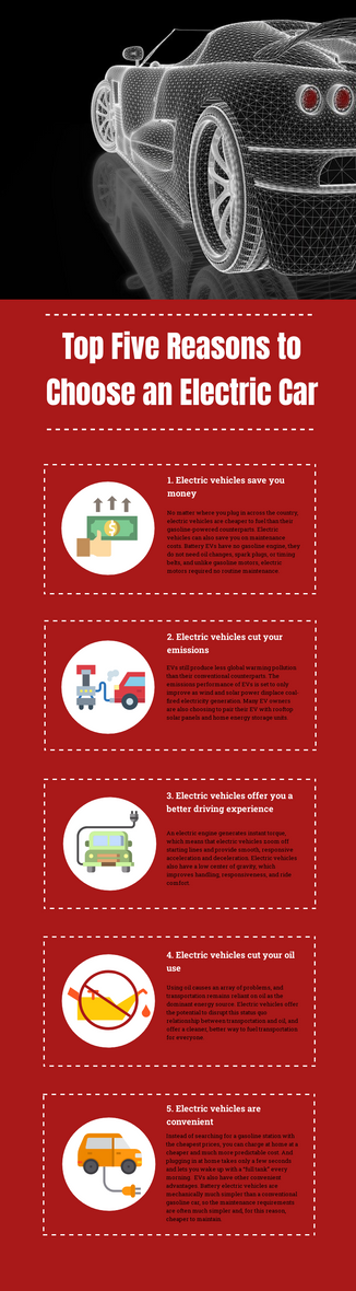 Easy Infographics   |  Top 5 reasons to choose an electric car | #reducefuelconsumption #cardriving #car #driving #cardrive #caranddriver #electriccar #electriccarconversion #electriccarengine #electriccartesla #electriccaraffordable #electriccardesign #electriccarcharger #electriccarmini | This is a free graphics design tool