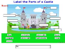 Parts Of A Castle Worksheet on Cam Icu Worksheet