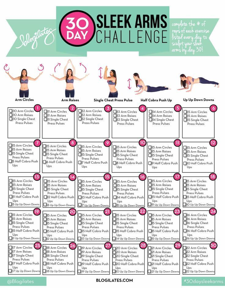 30 Day Sleek Arms Challenge (Blogilates: Fitness, Food, and lots of Pilates)#arms #blogilates #chall...