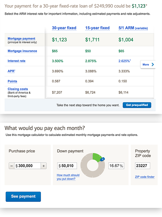 Https Www Bankofamerica Com Home Loans Mortgage Mortgage Payment Calculator Go Amortization Schedule Mortgage Calculator Mortgage Payment