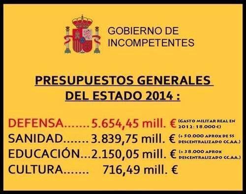 Presupuestos generales del Estado 2014