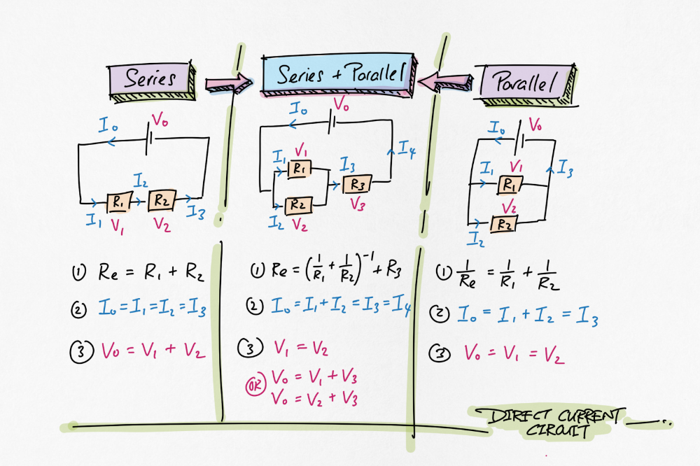 Rules Of Series And Parallel Circuits Series And Parallel Circuits Physics Notes Circuit