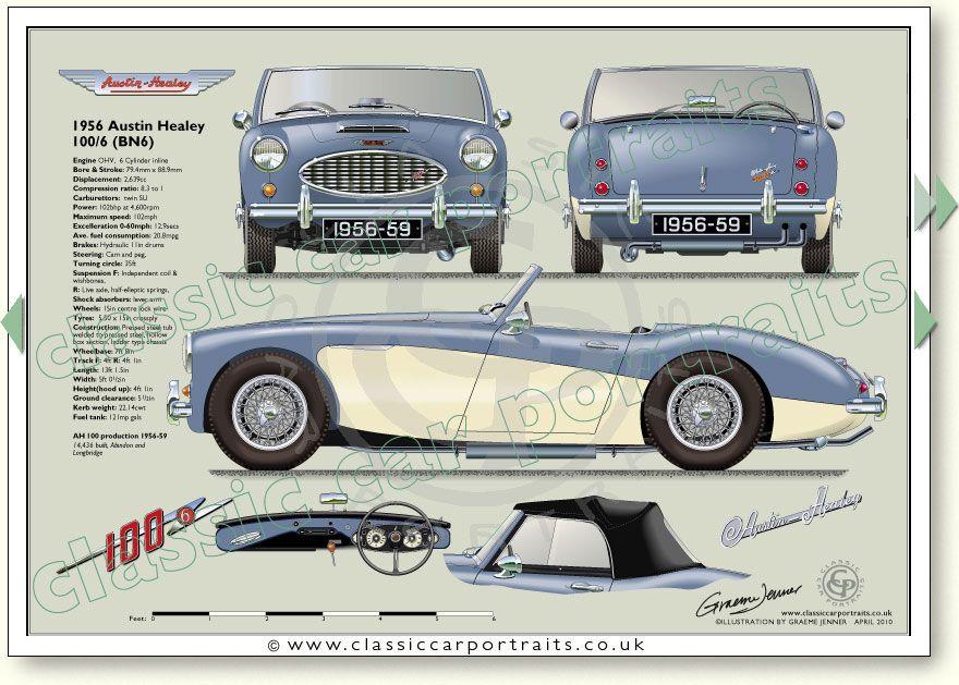 Page 016 Austin Healey 100 1953 56 Classic Sports Car Portrait