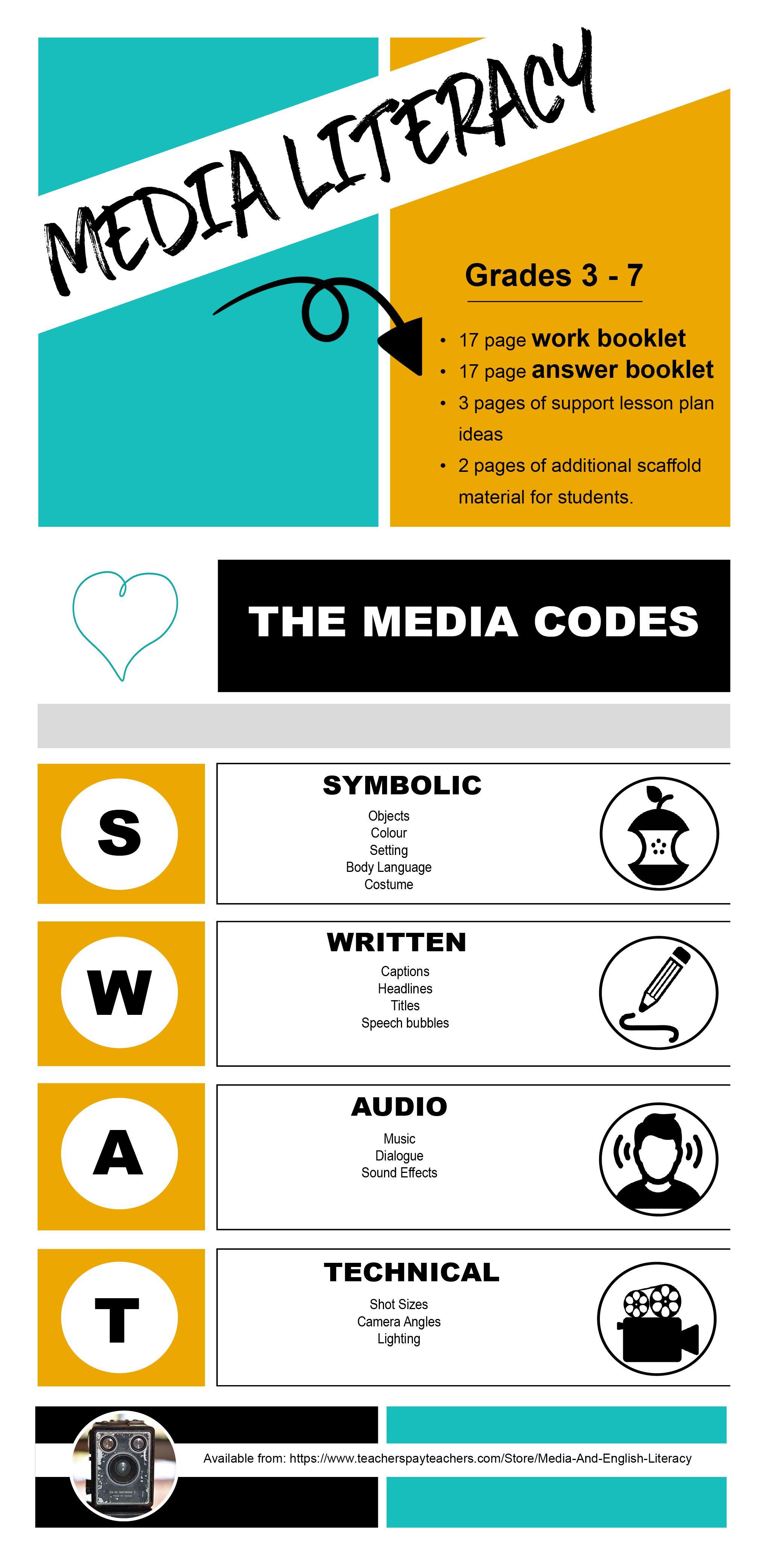 Media Literacy Activities