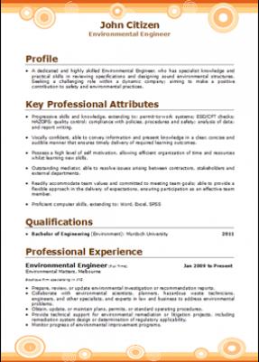 Professional Resume Writers Brisbane