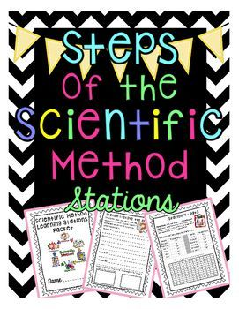 Included In This Packet Is Five Stations That Break Down The Steps Of The 8230 Scientific Method Scientific Method Unit Science Lessons Middle School