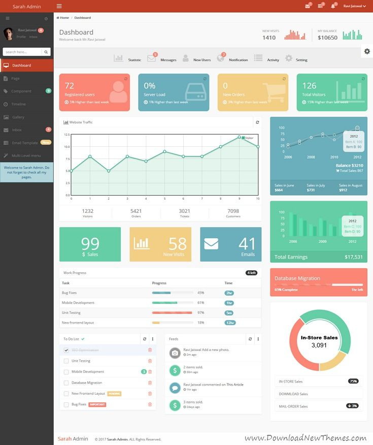 Sarah Admin is clean and modern design responsive #bootstrap ...