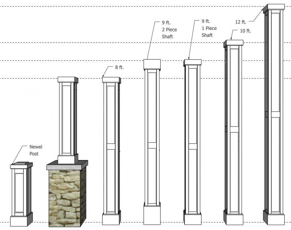 8 Recessed Pvc Column Wrap Kit Column Wrap Pvc Column Wraps Porch Columns