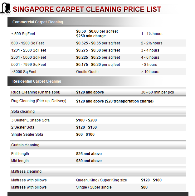 House Cleaning Cost | How Much Does It Cost For Carpet Cleaning Services In  .